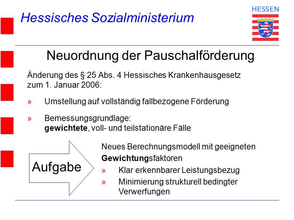 Hessisches Sozialministerium © 2004 Neuordnung der Pauschalförderung Änderung des § 25 Abs. 4 Hessisches Krankenhausgesetz zum 1. Januar 2006: »Umstel