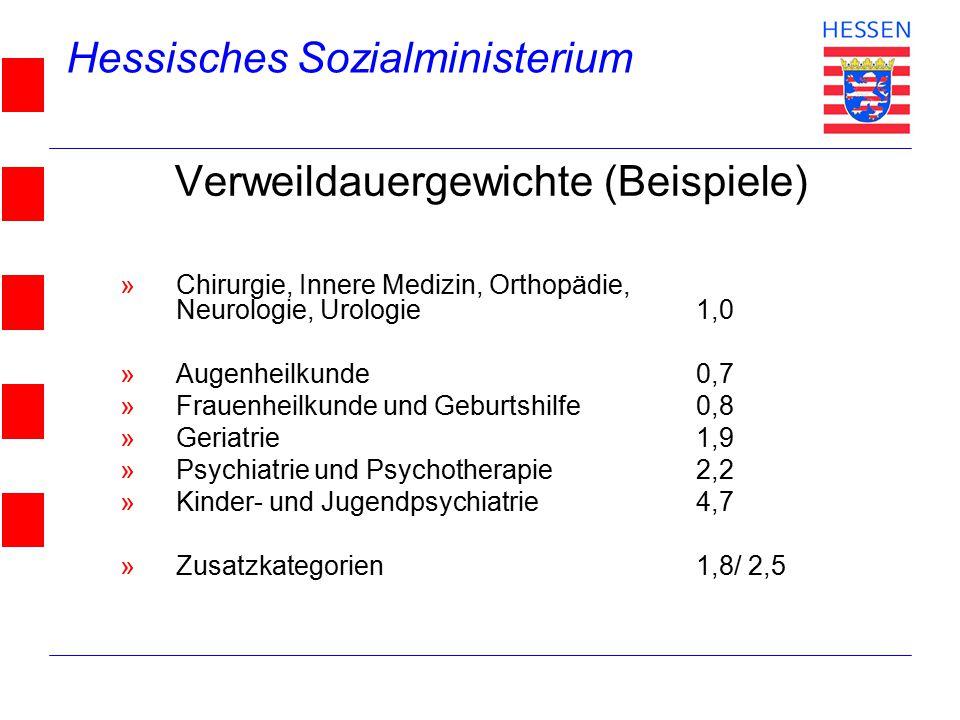 Hessisches Sozialministerium © 2004 Verweildauergewichte (Beispiele) »Chirurgie, Innere Medizin, Orthopädie, Neurologie, Urologie1,0 »Augenheilkunde0,