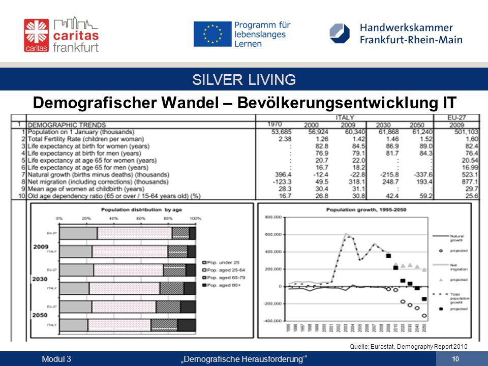 "SILVER LIVING ""Demografische Herausforderung'"" 10 Modul 3 Demografischer Wandel – Bevölkerungsentwicklung IT Quelle: Eurostat, Demography Report 2010"