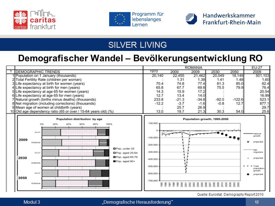"SILVER LIVING ""Demografische Herausforderung'"" 12 Modul 3 Demografischer Wandel – Bevölkerungsentwicklung RO Quelle: Eurostat, Demography Report 2010"