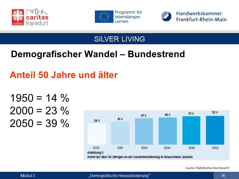 """SILVER LIVING """"Demografische Herausforderung'"""" 14 Modul 3 Demografischer Wandel – Bundestrend Anteil 50 Jahre und älter 1950 = 14 % 2000 = 23 % 2050 ="""
