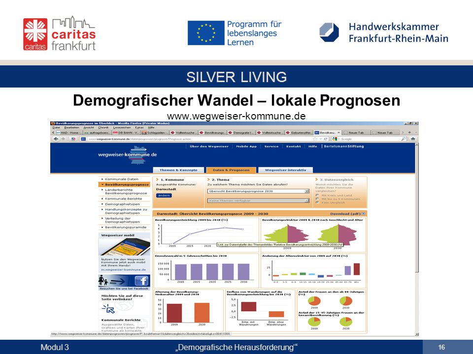 "SILVER LIVING ""Demografische Herausforderung'"" 16 Modul 3 Demografischer Wandel – lokale Prognosen www.wegweiser-kommune.de"
