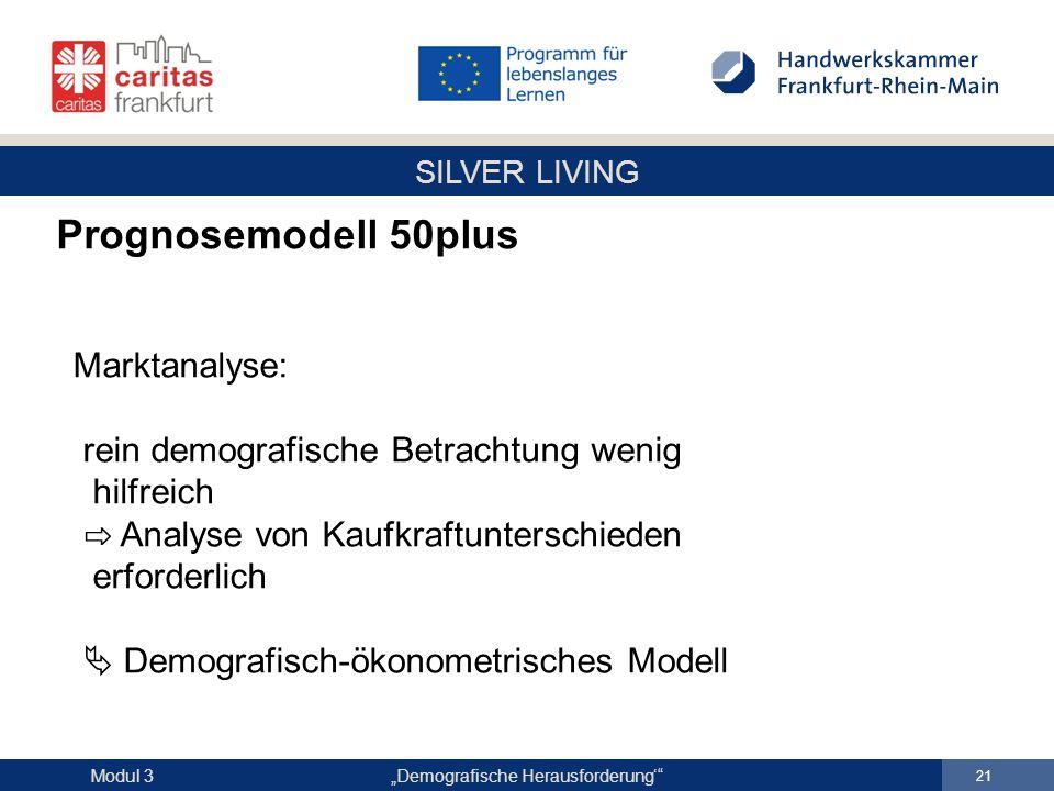 """SILVER LIVING """"Demografische Herausforderung'"""" 21 Modul 3 Prognosemodell 50plus Marktanalyse: rein demografische Betrachtung wenig hilfreich ⇨ Analyse"""