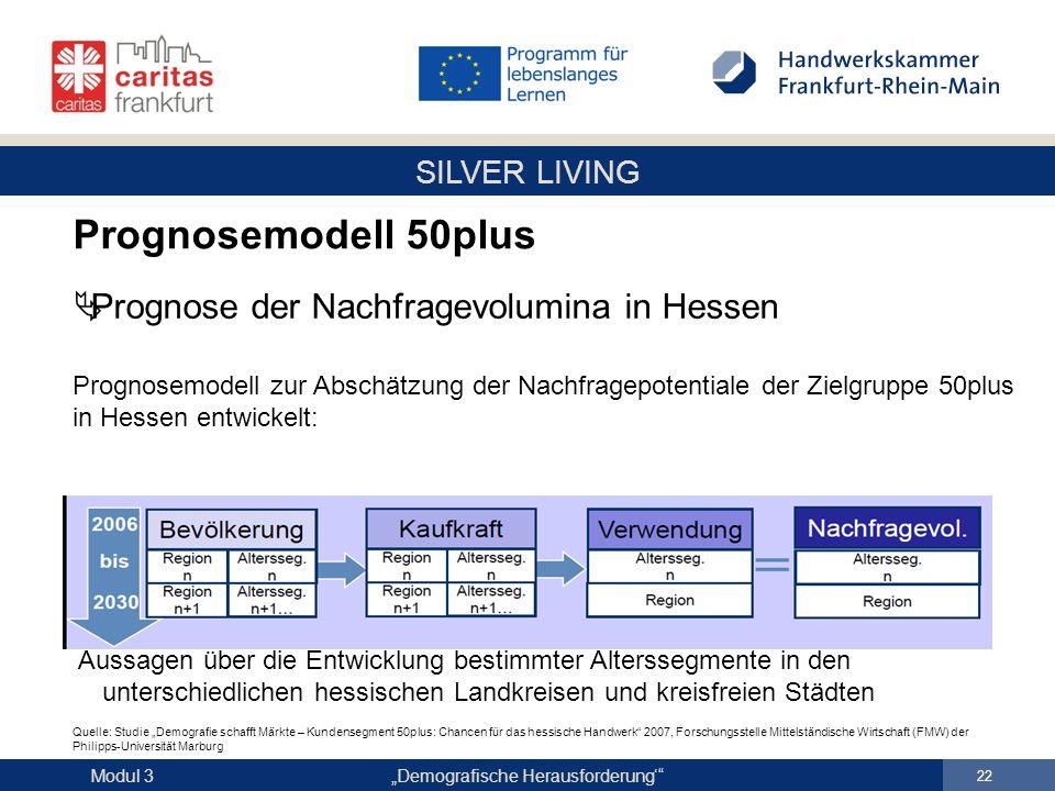 """SILVER LIVING """"Demografische Herausforderung'"""" 22 Modul 3 Prognosemodell 50plus  Prognose der Nachfragevolumina in Hessen Prognosemodell zur Abschätz"""