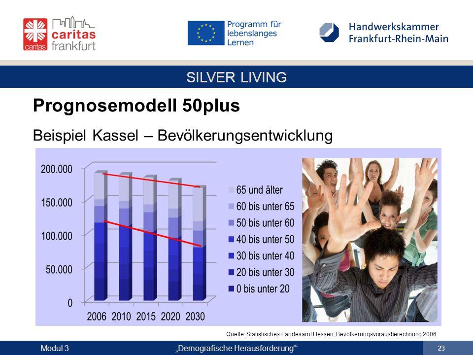 """SILVER LIVING """"Demografische Herausforderung'"""" 23 Modul 3 Prognosemodell 50plus Beispiel Kassel – Bevölkerungsentwicklung Quelle: Statistisches Landes"""
