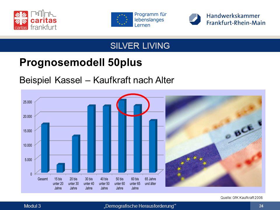 """SILVER LIVING """"Demografische Herausforderung'"""" 24 Modul 3 Prognosemodell 50plus Beispiel Kassel – Kaufkraft nach Alter Quelle: GfK Kaufkraft 2006"""