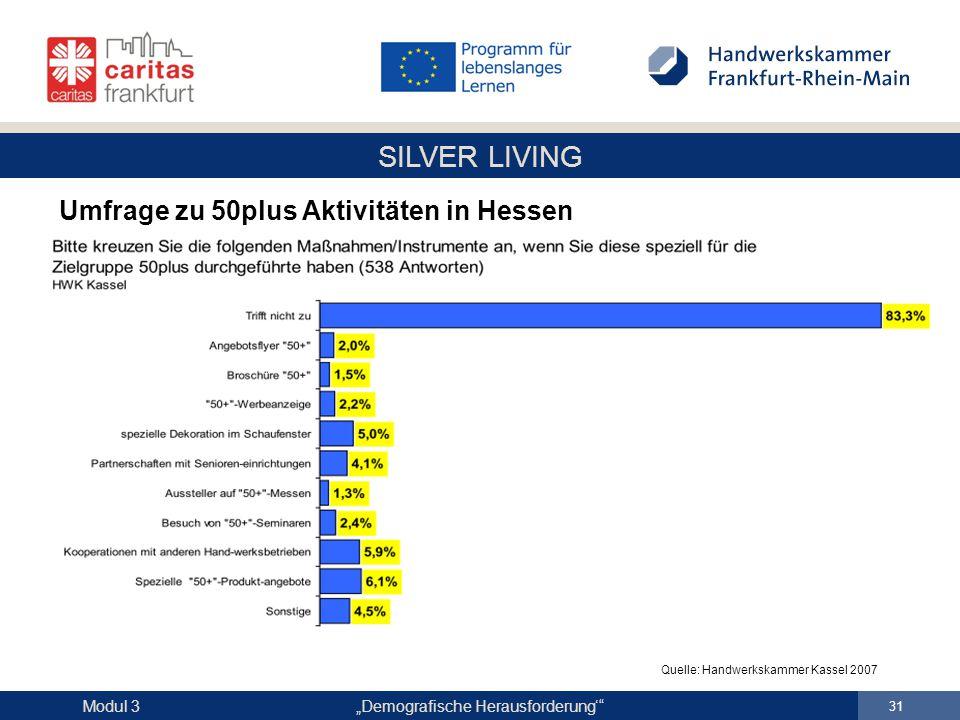 """SILVER LIVING """"Demografische Herausforderung'"""" 31 Modul 3 Umfrage zu 50plus Aktivitäten in Hessen Quelle: Handwerkskammer Kassel 2007"""