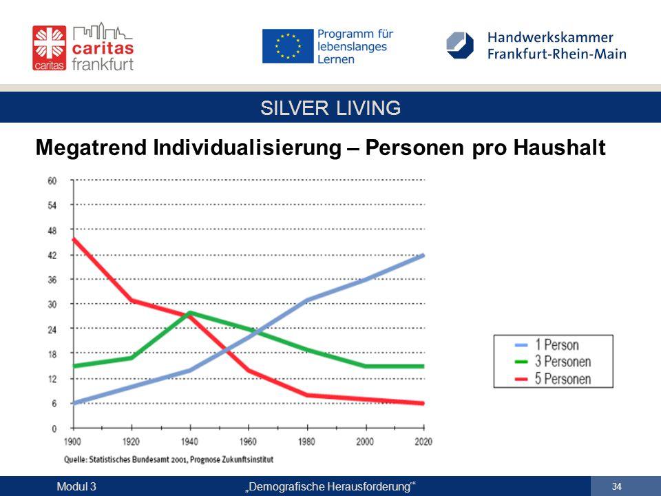 """SILVER LIVING """"Demografische Herausforderung'"""" 34 Modul 3 Megatrend Individualisierung – Personen pro Haushalt"""
