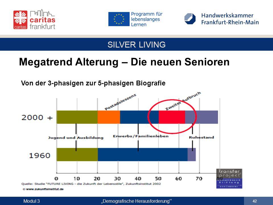 """SILVER LIVING """"Demografische Herausforderung'"""" 42 Modul 3 Megatrend Alterung – Die neuen Senioren Von der 3-phasigen zur 5-phasigen Biografie"""