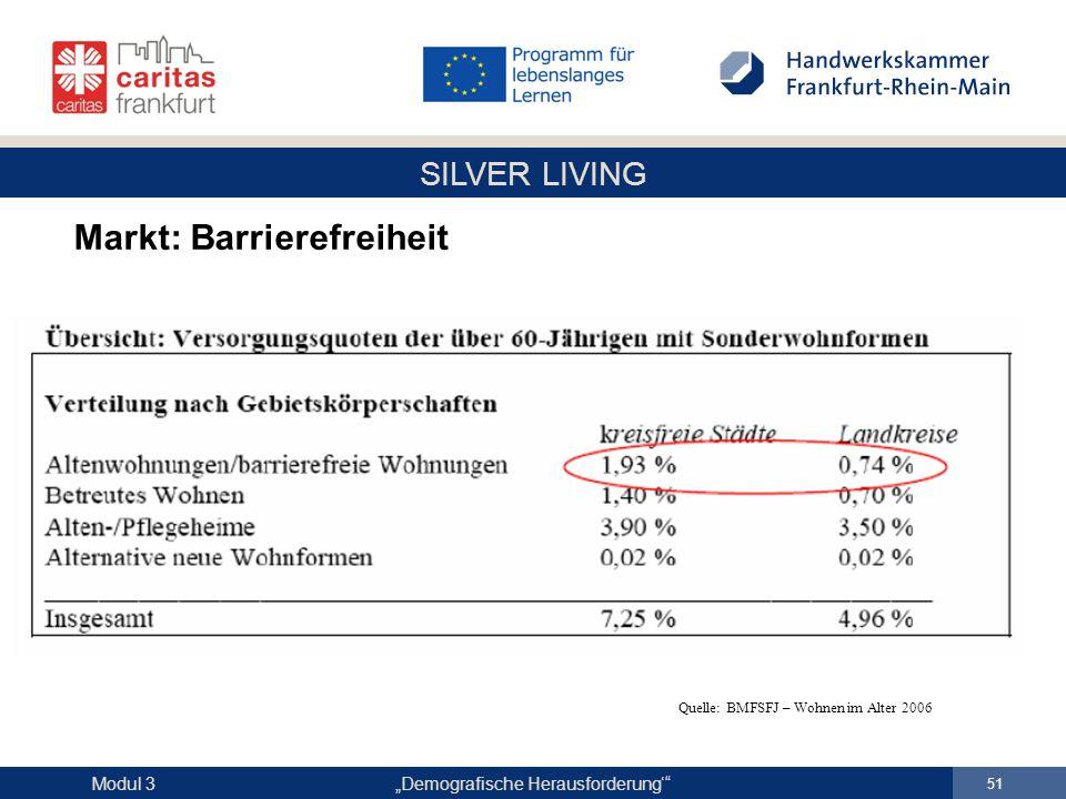 """SILVER LIVING """"Demografische Herausforderung'"""" 51 Modul 3 Markt: Barrierefreiheit Quelle: BMFSFJ – Wohnen im Alter 2006"""