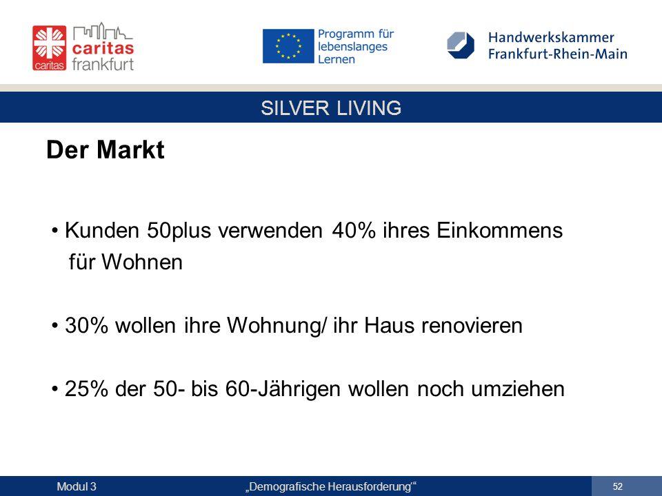 """SILVER LIVING """"Demografische Herausforderung'"""" 52 Modul 3 Der Markt Kunden 50plus verwenden 40% ihres Einkommens für Wohnen 30% wollen ihre Wohnung/ i"""