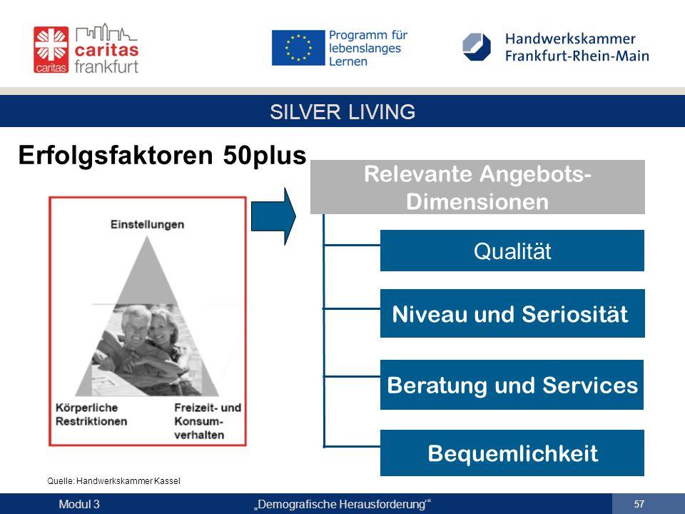 """SILVER LIVING """"Demografische Herausforderung'"""" 57 Modul 3 Relevante Angebots- Dimensionen Qualität Beratung und Services Niveau und Seriosität Bequeml"""