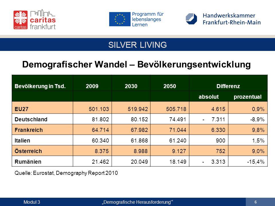 "SILVER LIVING ""Demografische Herausforderung'"" 6 Modul 3 Demografischer Wandel – Bevölkerungsentwicklung Bevölkerung in Tsd.200920302050Differenz abso"