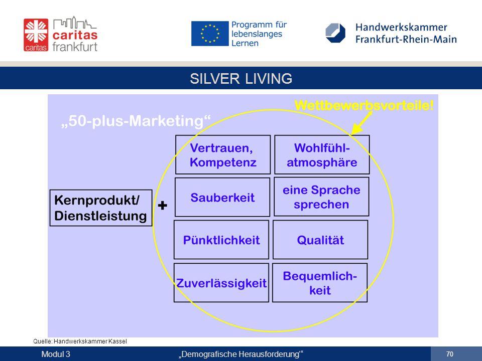 """SILVER LIVING """"Demografische Herausforderung'"""" 70 Modul 3 Quelle: Handwerkskammer Kassel"""