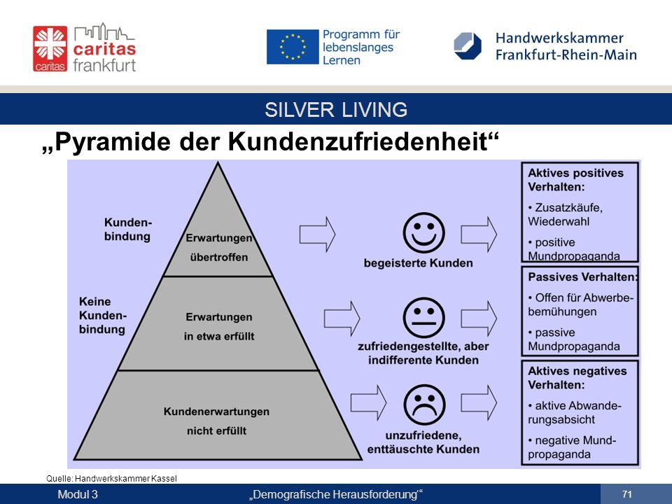 """SILVER LIVING """"Demografische Herausforderung'"""" 71 Modul 3 """"Pyramide der Kundenzufriedenheit"""" Quelle: Handwerkskammer Kassel"""
