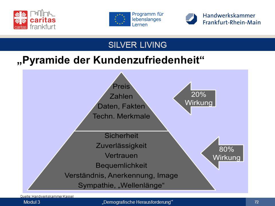 """SILVER LIVING """"Demografische Herausforderung'"""" 72 Modul 3 """"Pyramide der Kundenzufriedenheit"""" Quelle: Handwerkskammer Kassel"""