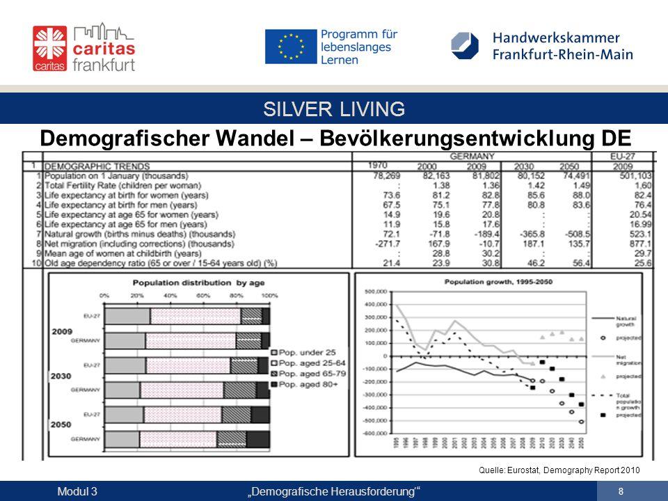"SILVER LIVING ""Demografische Herausforderung' 9 Modul 3 Demografischer Wandel – Bevölkerungsentwicklung FR Quelle: Eurostat, Demography Report 2010"