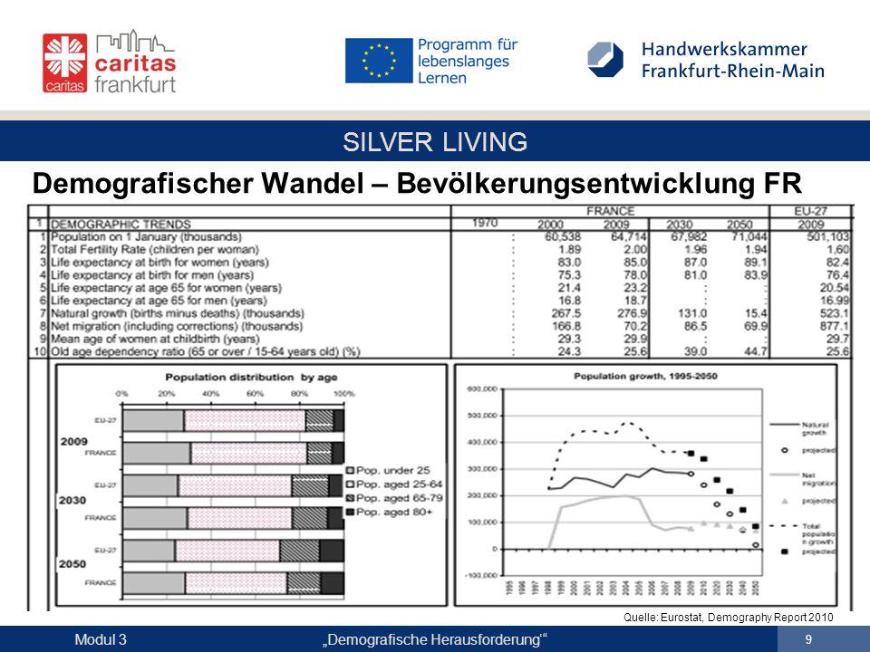 "SILVER LIVING ""Demografische Herausforderung'"" 9 Modul 3 Demografischer Wandel – Bevölkerungsentwicklung FR Quelle: Eurostat, Demography Report 2010"