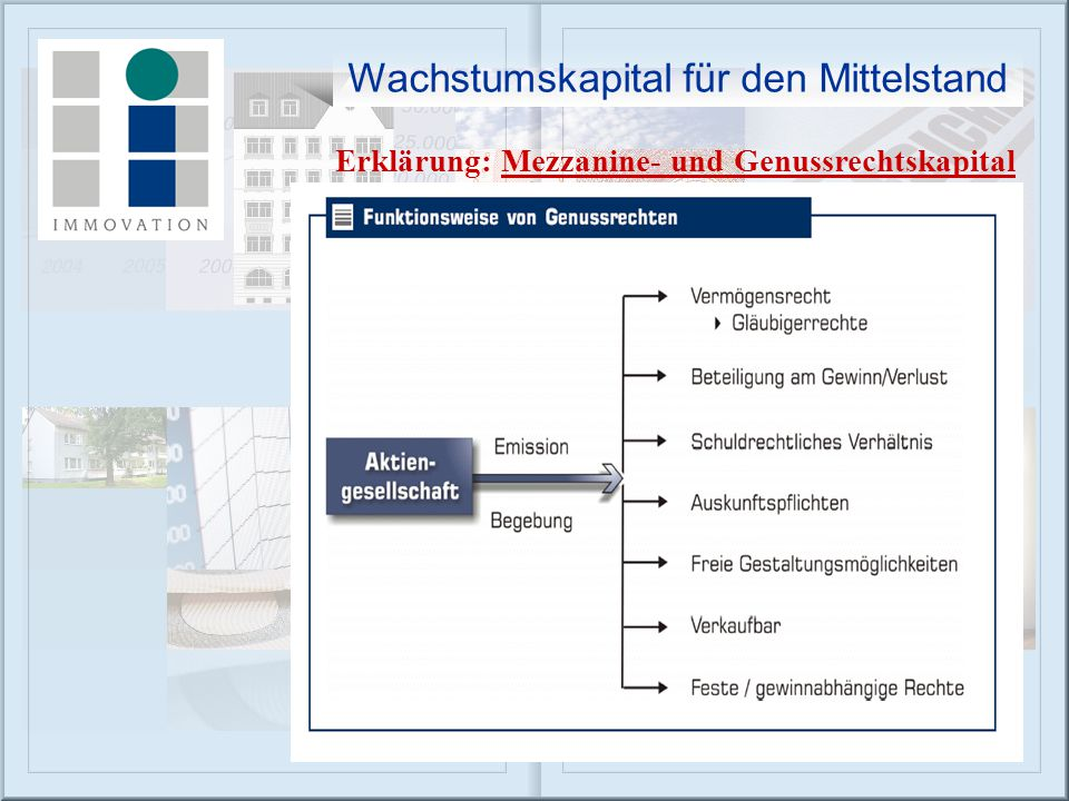 Wachstumskapital für den Mittelstand Erklärung: Mezzanine- und Genussrechtskapital