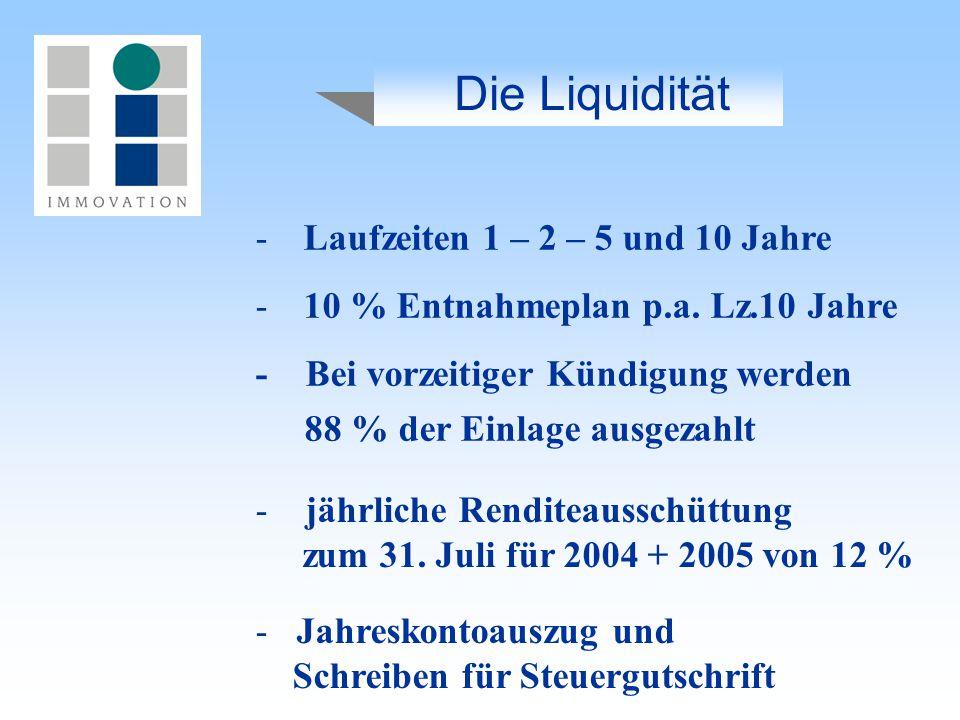 Die Liquidität -Laufzeiten 1 – 2 – 5 und 10 Jahre - Bei vorzeitiger Kündigung werden 88 % der Einlage ausgezahlt - jährliche Renditeausschüttung zum 3