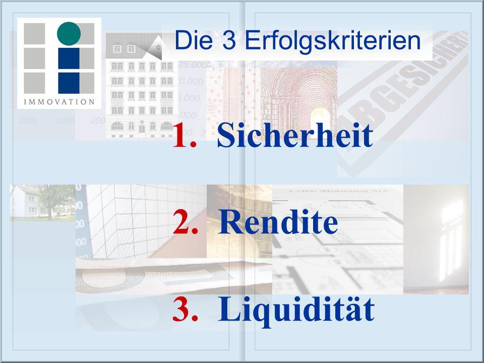 Die 3 Erfolgskriterien 1. Sicherheit 2. Rendite 3. Liquidität