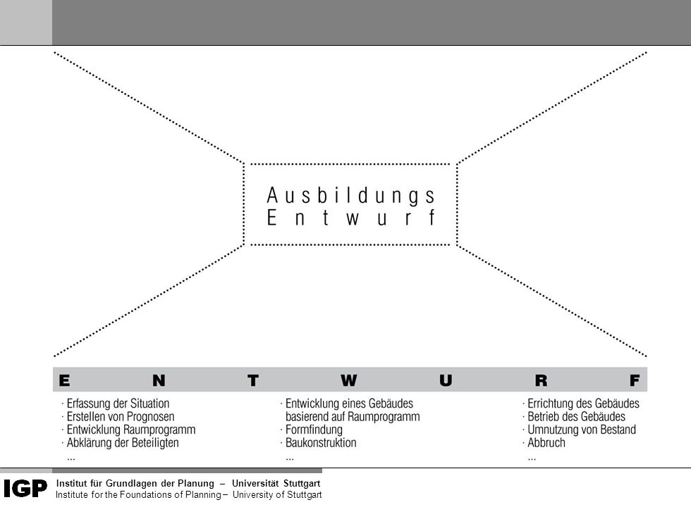 Institut für Grundlagen der Planung– Universität Stuttgart Institute for the Foundations of Planning – University of Stuttgart (1) Analysiere das Raumprogramm Welche Nutzungen/Funktionen sind vorzusehen und welche Zuordnungen sind dabei angebracht.