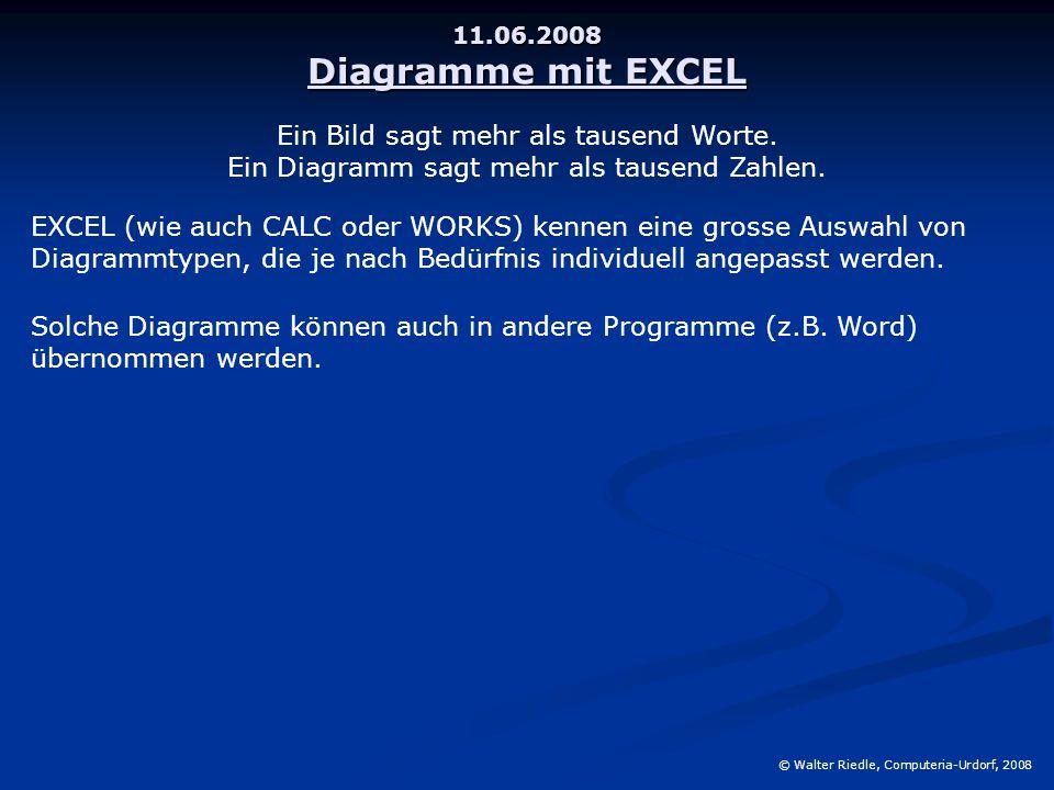 11.06.2008 Diagramme mit EXCEL © Walter Riedle, Computeria-Urdorf, 2008 Ein Bild sagt mehr als tausend Worte. Ein Diagramm sagt mehr als tausend Zahle