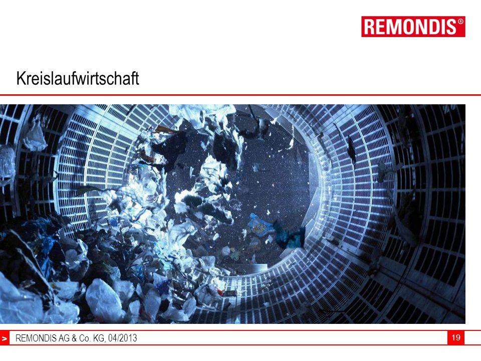 REMONDIS AG & Co. KG, 04/2013 > 19 Kreislaufwirtschaft