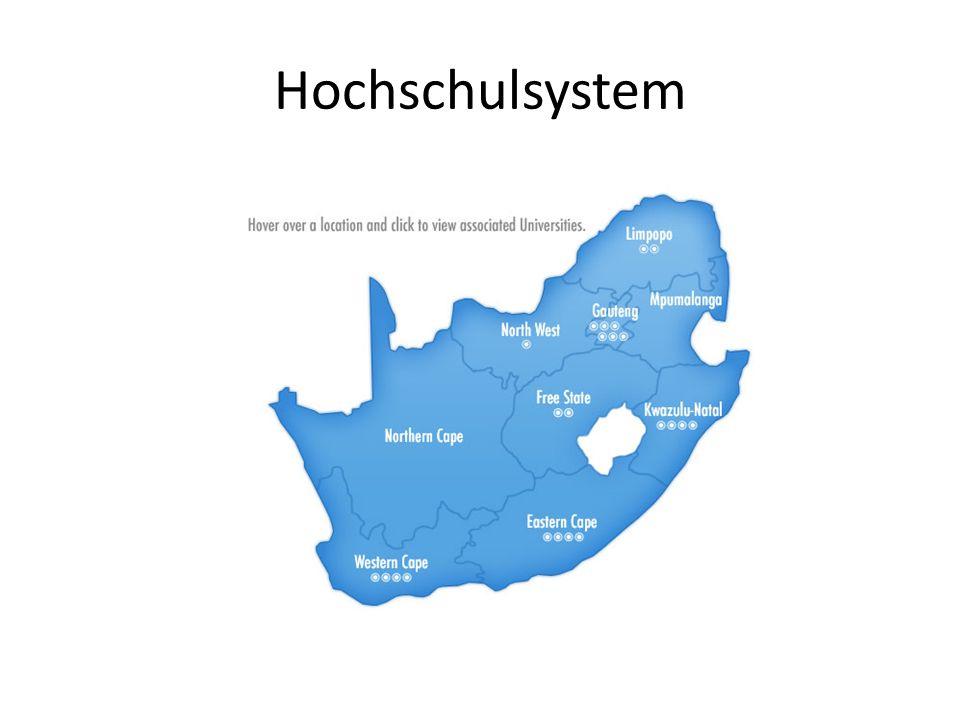 Hochschulsystem
