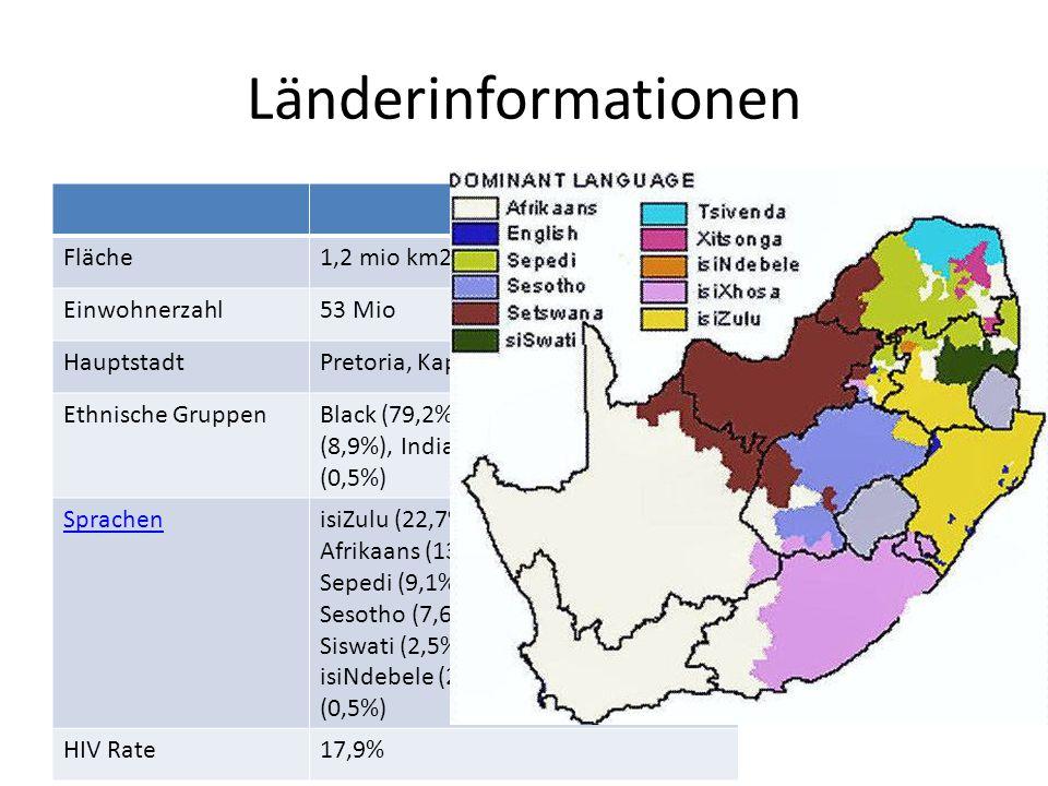 Länderinformationen Fläche1,2 mio km2 Einwohnerzahl53 Mio HauptstadtPretoria, Kapstadt, Bloemfontein Ethnische GruppenBlack (79,2%), White (8,9%), Colored (8,9%), Indian/Asian (2,5%), other (0,5%) SprachenisiZulu (22,7%), isiXhosa (16%), Afrikaans (13,5%), Englisch (9,6%), Sepedi (9,1%), Setswana (8%), Sesotho (7,6%), Xitsonga (4,5%), Siswati (2,5%), Tsivenda (2,4%), isiNdebele (2,1%), Sign language (0,5%) HIV Rate17,9%