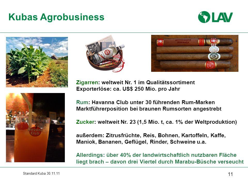 Standard Kuba 30.11.11 11 Kubas Agrobusiness Zigarren: weltweit Nr. 1 im Qualitätssortiment Exporterlöse: ca. US$ 250 Mio. pro Jahr Rum: Havanna Club