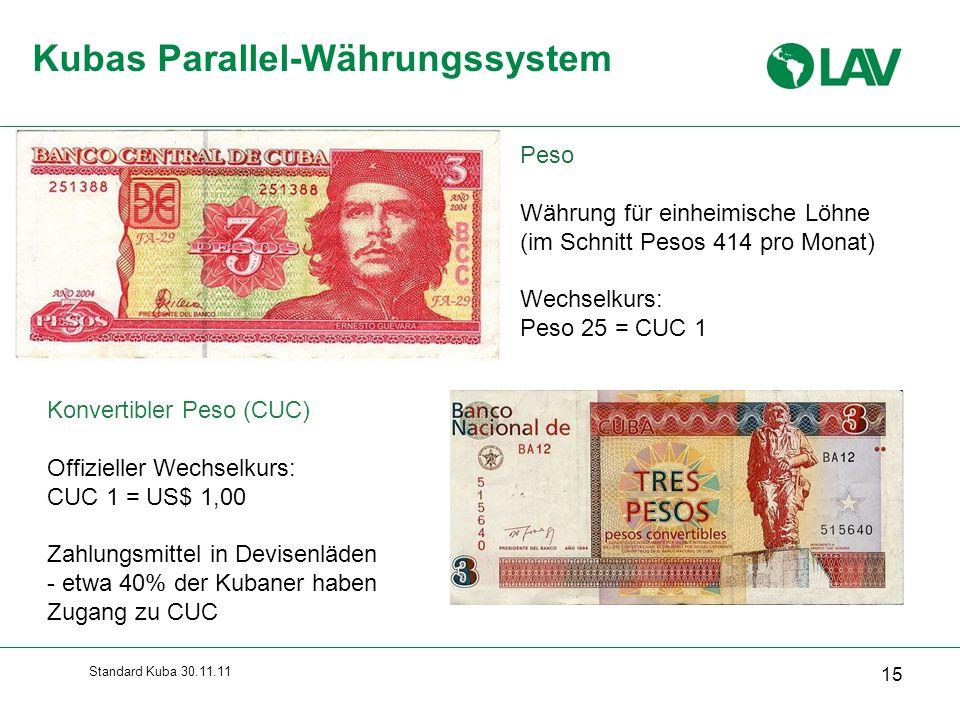 Standard Kuba 30.11.11 15 Kubas Parallel-Währungssystem Konvertibler Peso (CUC) Offizieller Wechselkurs: CUC 1 = US$ 1,00 Zahlungsmittel in Devisenläd