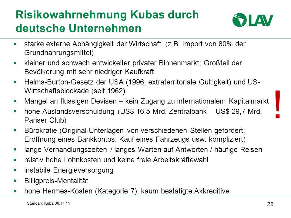 Standard Kuba 30.11.11 25 Risikowahrnehmung Kubas durch deutsche Unternehmen  starke externe Abhängigkeit der Wirtschaft (z.B. Import von 80% der Gru