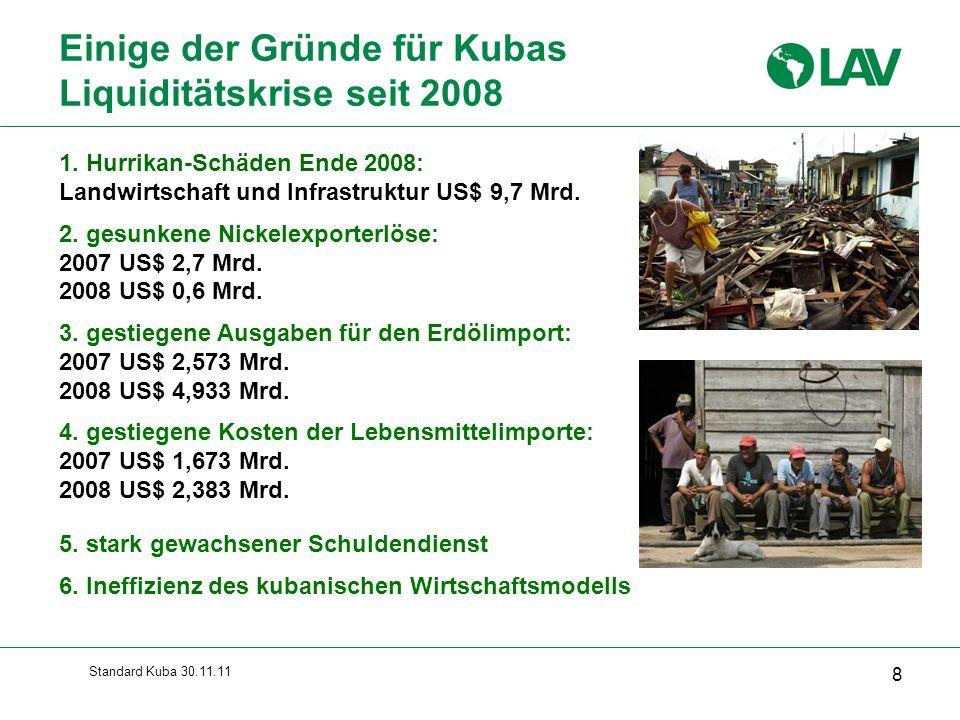 Standard Kuba 30.11.11 8 1. Hurrikan-Schäden Ende 2008: Landwirtschaft und Infrastruktur US$ 9,7 Mrd. 2. gesunkene Nickelexporterlöse: 2007 US$ 2,7 Mr