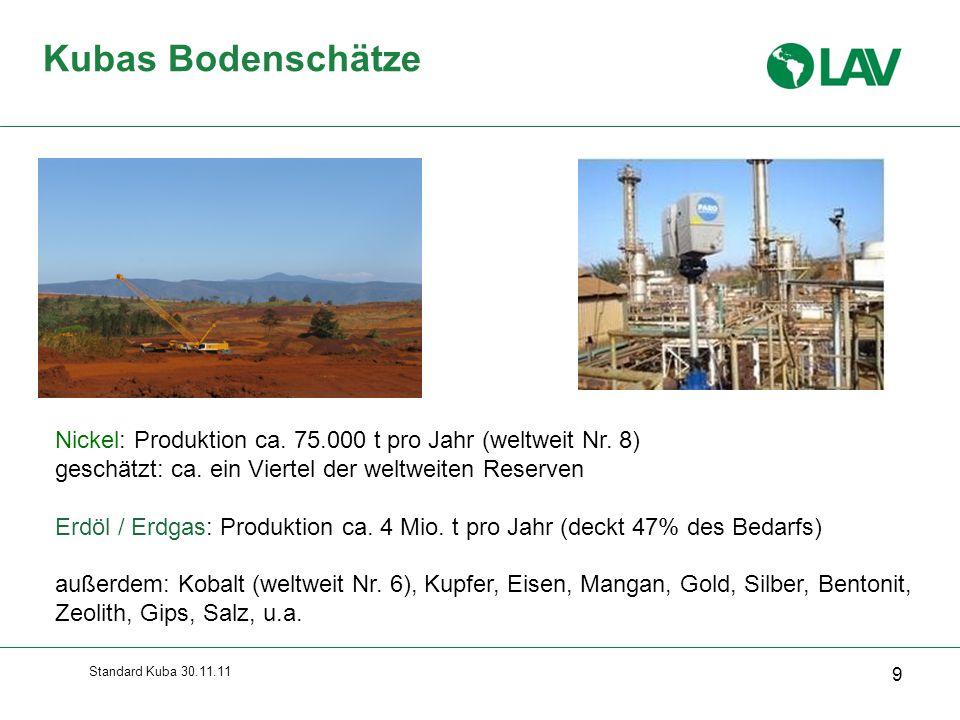 Standard Kuba 30.11.11 9 Kubas Bodenschätze Nickel: Produktion ca. 75.000 t pro Jahr (weltweit Nr. 8) geschätzt: ca. ein Viertel der weltweiten Reserv