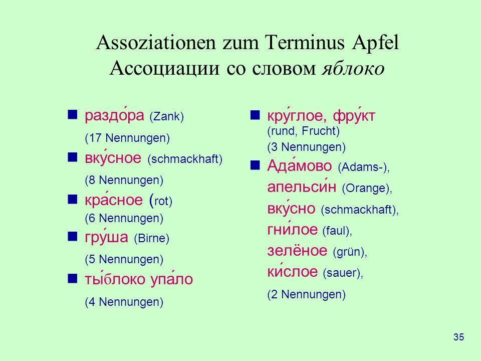 35 Assoziationen zum Terminus Apfel Ассоциации со словом яблоко раздора (Zank) (17 Nennungen) вкусное (schmackhaft) (8 Nennungen) красное ( rot) (6 Nennungen) груша (Birne) (5 Nennungen) ты б локо упало (4 Nennungen) круглое, фрукт (rund, Frucht) (3 Nennungen) Адамово (Adams-), апельсин (Orange), вкусно (schmackhaft), гнилое (faul), зелёное (grün), кислое (sauer), (2 Nennungen)