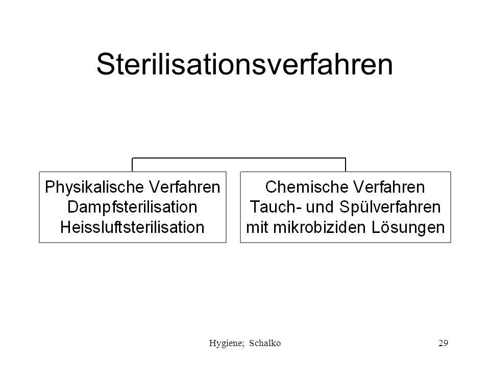 Hygiene; Schalko28 Sterilisation Abtöten oder Entfernen aller vermehrungsfähigen Mikroorganismen in Stoffen oder an Gegenständen, die mit der Blutbahn
