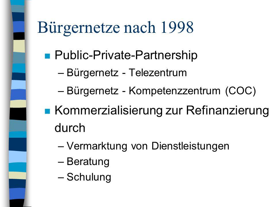 Bürgernetze nach 1998 n Public-Private-Partnership –Bürgernetz - Telezentrum –Bürgernetz - Kompetenzzentrum (COC) n Kommerzialisierung zur Refinanzierung durch –Vermarktung von Dienstleistungen –Beratung –Schulung