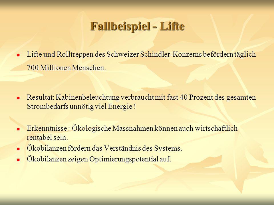 Fallbeispiel - Lifte Lifte und Rolltreppen des Schweizer Schindler-Konzerns befördern täglich 700 Millionen Menschen. Lifte und Rolltreppen des Schwei