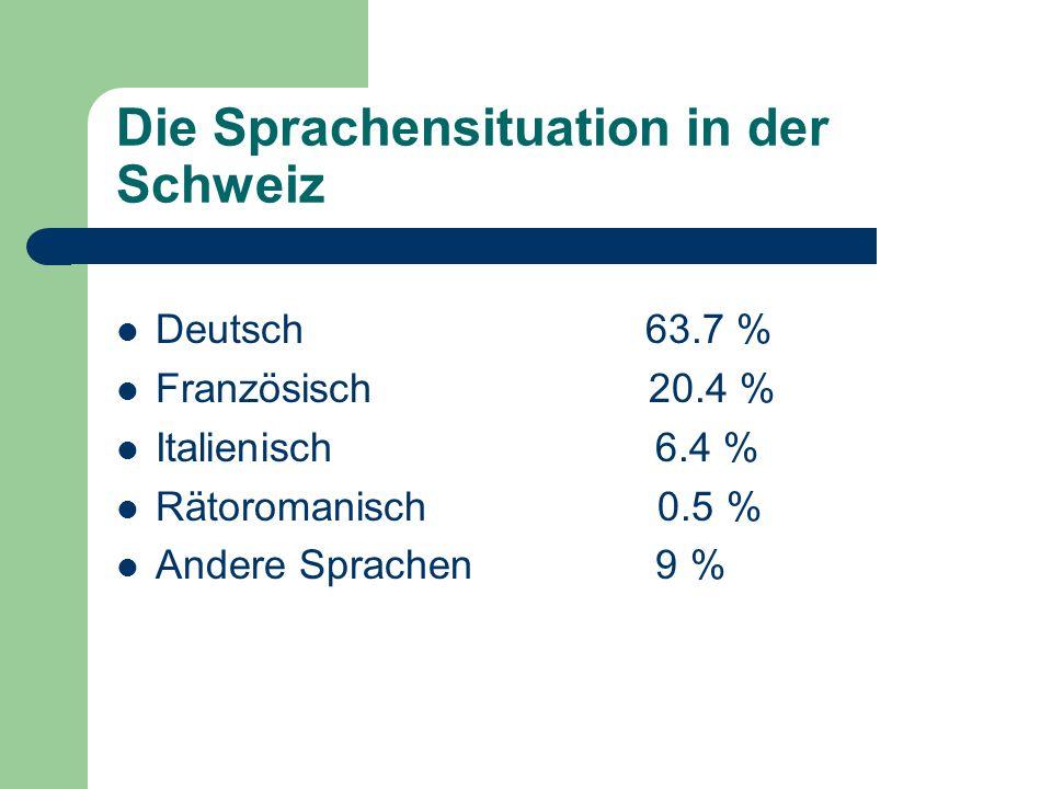 Deutsch 63.7 % Französisch 20.4 % Italienisch 6.4 % Rätoromanisch 0.5 % Andere Sprachen 9 %