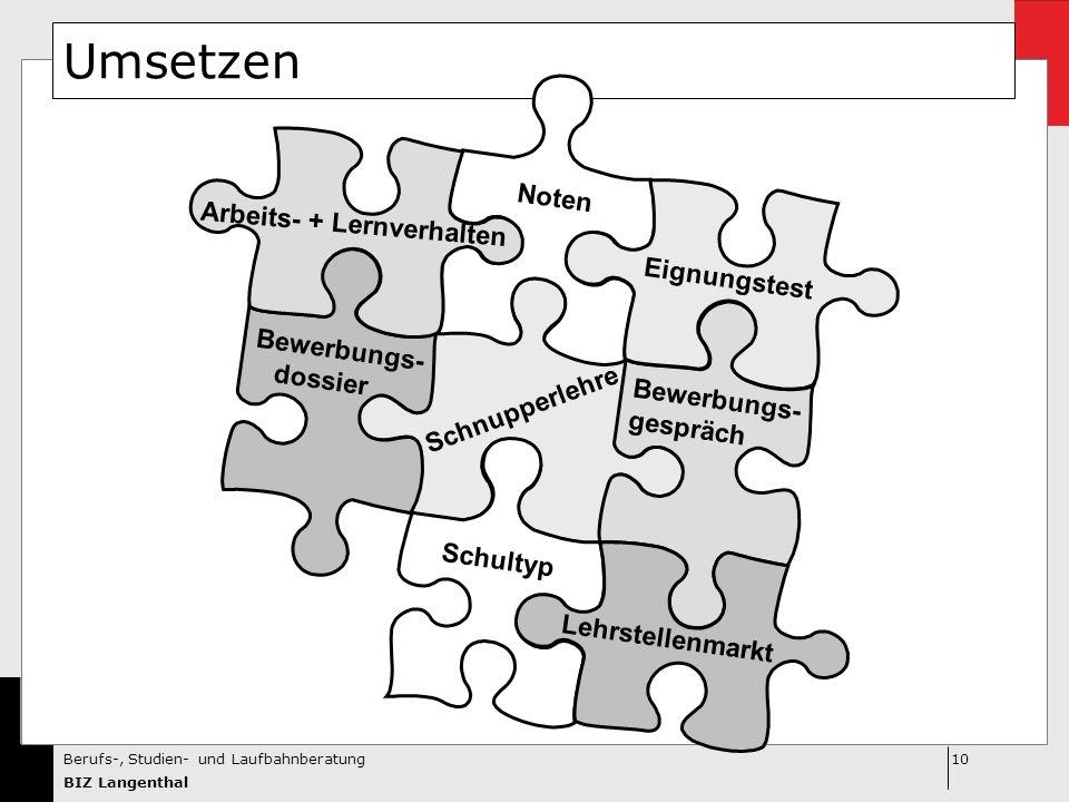 10Berufs-, Studien- und Laufbahnberatung BIZ Langenthal Umsetzen Schnupperlehre Bewerbungs- dossier Noten Arbeits- + Lernverhalten Bewerbungs- gespräc