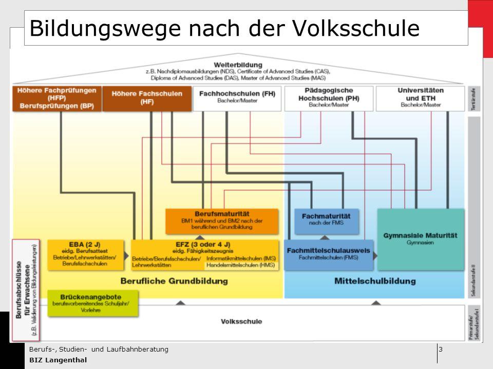 3Berufs-, Studien- und Laufbahnberatung BIZ Langenthal Bildungswege nach der Volksschule