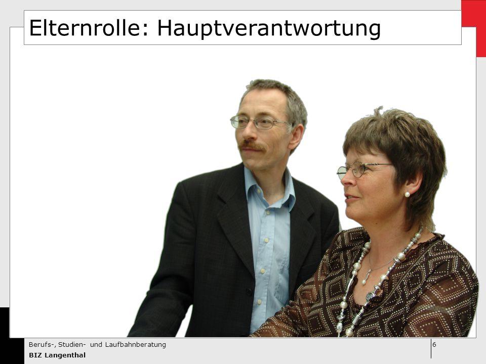 6Berufs-, Studien- und Laufbahnberatung BIZ Langenthal Elternrolle: Hauptverantwortung
