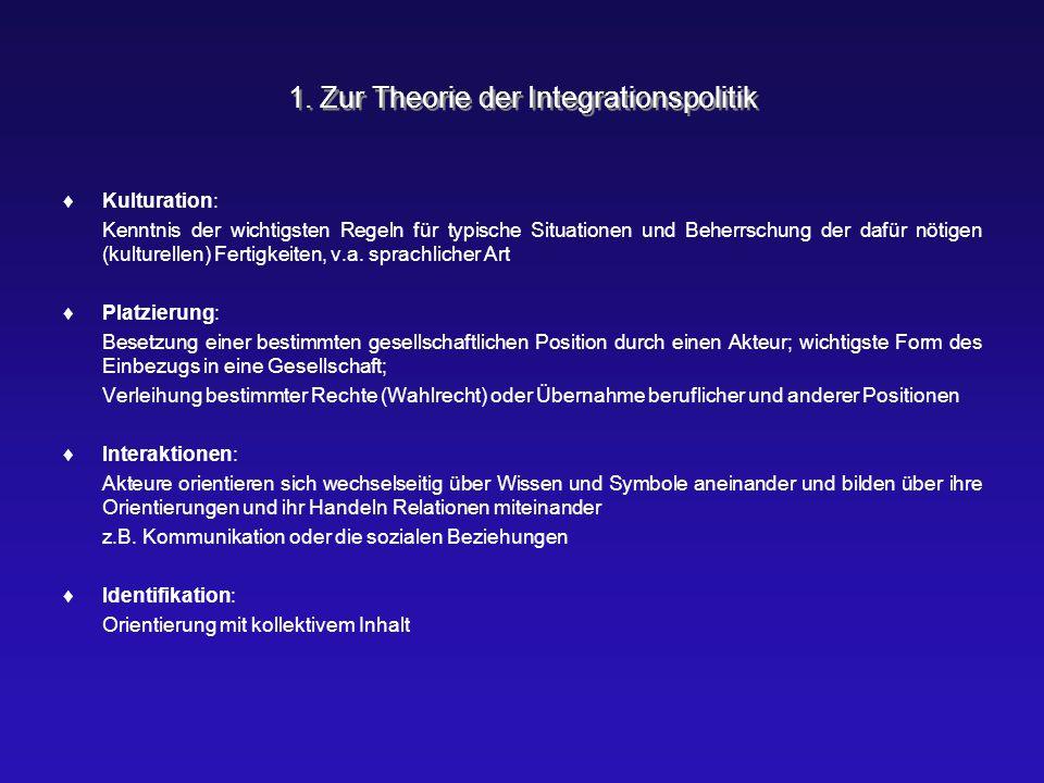 1. Zur Theorie der Integrationspolitik ♦Kulturation: Kenntnis der wichtigsten Regeln für typische Situationen und Beherrschung der dafür nötigen (kult