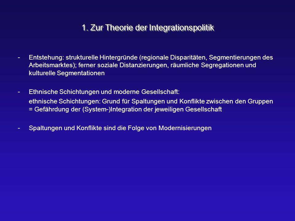 1. Zur Theorie der Integrationspolitik -Entstehung: strukturelle Hintergründe (regionale Disparitäten, Segmentierungen des Arbeitsmarktes); ferner soz