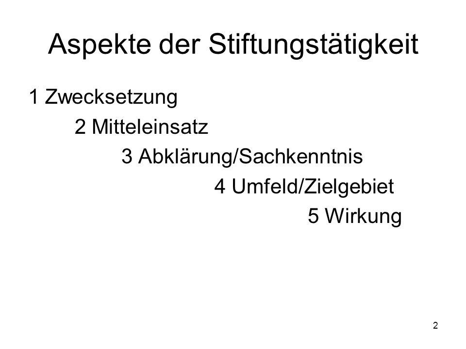 2 Aspekte der Stiftungstätigkeit 1 Zwecksetzung 2 Mitteleinsatz 3 Abklärung/Sachkenntnis 4 Umfeld/Zielgebiet 5 Wirkung