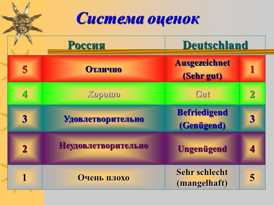 Система оценок РоссияDeutschland 5ОтличноAusgezeichnet (Sehr gut) 1 4Хорошо Gut 2 3УдовлетворительноBefriedigend (Genügend) 3 2Неудовлетворительно Ungenügend 4 1 Очень плохо Sehr schlecht (mangelhaft) 5