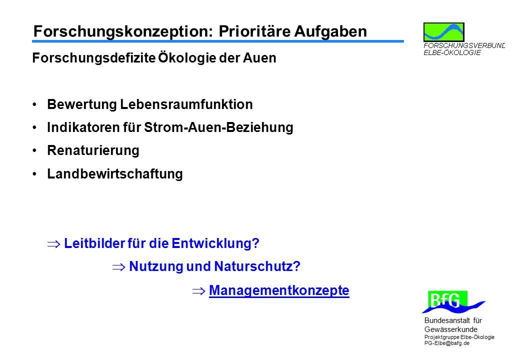 Bundesanstalt für Gewässerkunde Projektgruppe Elbe-Ökologie PG-Elbe@bafg.de Forschungskonzeption: Prioritäre Aufgaben Forschungsdefizite Ökologie der
