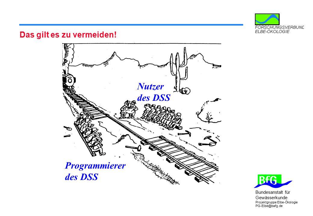 Bundesanstalt für Gewässerkunde Projektgruppe Elbe-Ökologie PG-Elbe@bafg.de Das gilt es zu vermeiden! Programmierer des DSS Nutzer des DSS