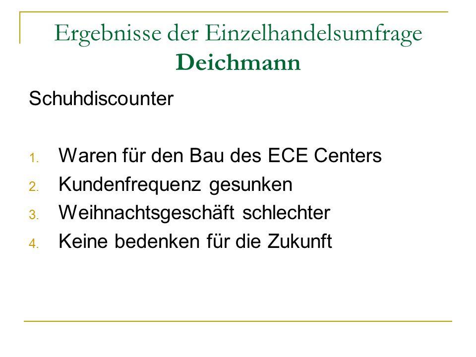 Ergebnisse der Einzelhandelsumfrage Deichmann Schuhdiscounter 1.